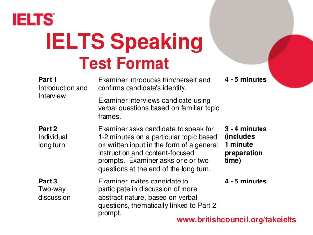 prepare-ielts-speaking